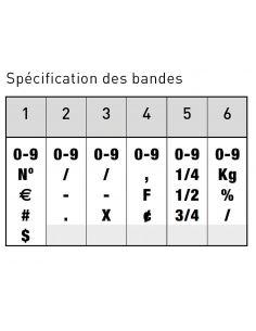 Tampon numéroteur 6 chiffres de 3 mm à encrage séparé trodat 1536